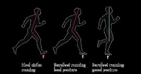 good-running-posture